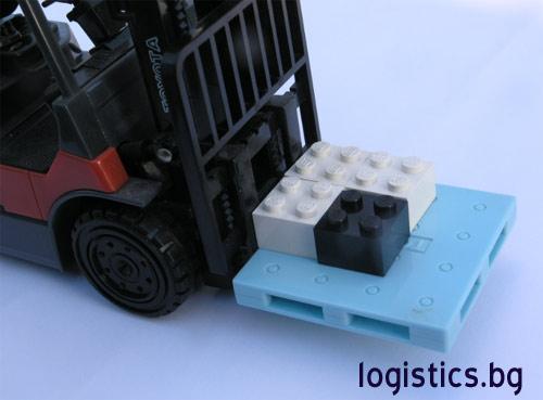 Какво е управление на веригата за доставки? – What is supply chain management?